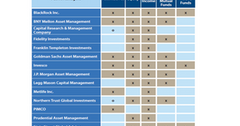 uploads///Presence of Asset Managers Saul
