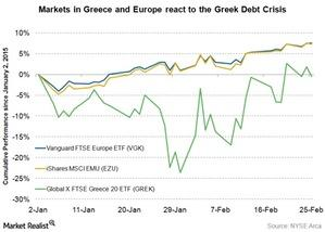 uploads/2015/02/Markets-in-Greece-and-Europe-react-to-the-Greek-Debt-Crisis-2015-02-271.jpg