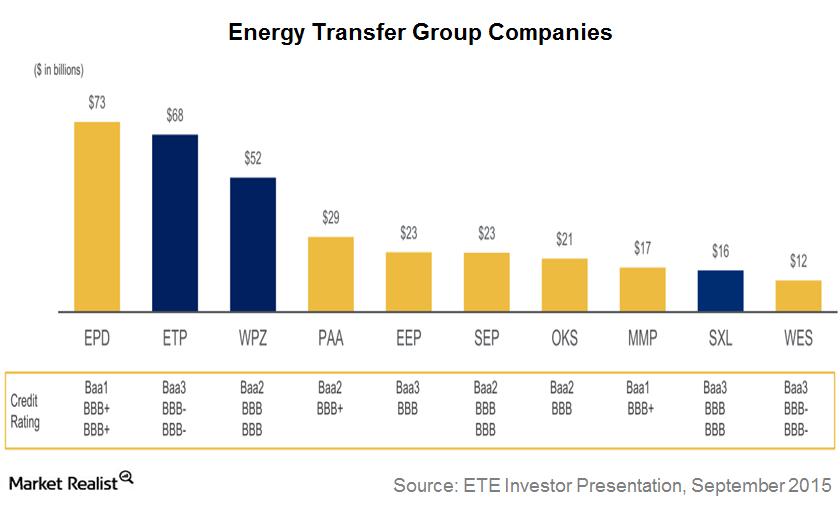 uploads///ETP Group Companies