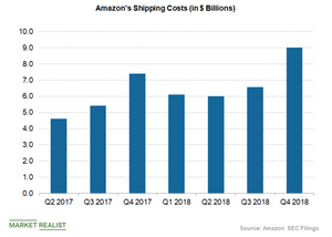 uploads/2019/04/amazon-shipping-costs-1.png