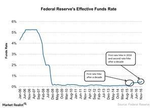 uploads/2017/02/Federal-Reserves-1.jpg