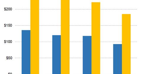 uploads/2019/01/Graph-2-6-1.png