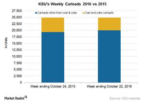 uploads/2016/10/KSU-Carloads-3-1.png