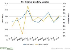 uploads/2018/11/JWN-Gross-margin-1.png