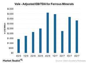 uploads/2018/03/iron-ore_EBITDA-1.png