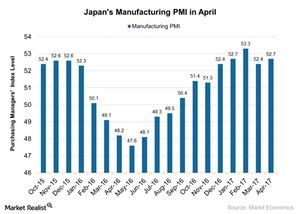 uploads/2017/05/Japans-Manufacturing-PMI-in-April-2017-05-11-1.jpg