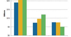 uploads///A_Semiconductors_INTC_cash  estimates