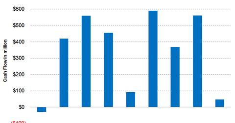 uploads/2016/07/part_5_graph_06.30.2016.png