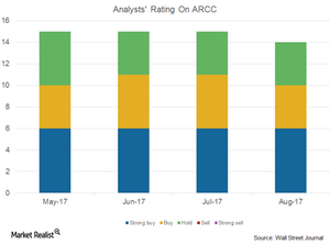 uploads///ARCC analyst rating