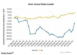 uploads/2015/10/Avon-versus-Estee-Lauder-2015-10-091.jpg