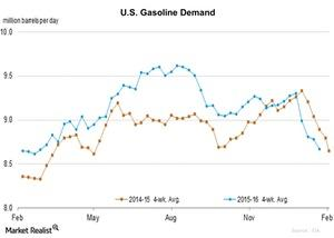 uploads/2016/01/U.S.-Gasoline-Demand1.jpg