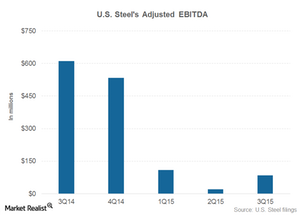 uploads/2015/11/part-4-ebitda-carnegie1.png