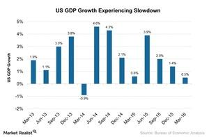 uploads/2016/05/US-GDP-Growth-Experiencing-Slowdown-2016-05-131.jpg