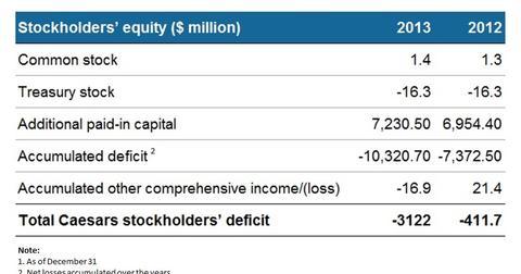 uploads/2014/09/equity.jpg