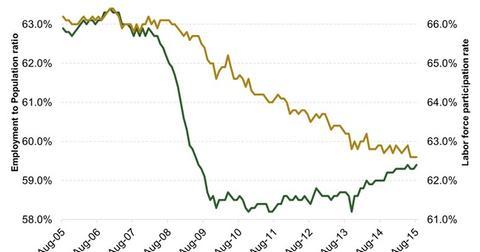 uploads/2015/09/Slack-in-the-US-Labor-Market1.jpg