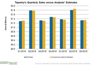 uploads/2019/05/TPR-Sales-Q319-1.png
