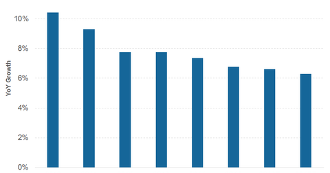 uploads/2016/09/GDP.png