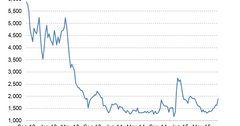 uploads///MBA Refinance Index