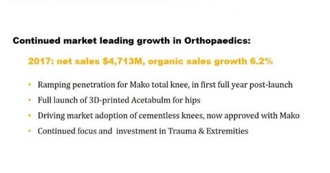 uploads/2018/02/orthopedics-outlook-1.png