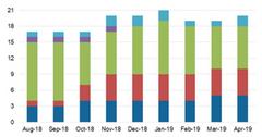 uploads///Chart  Rating