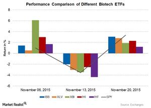 uploads/2015/11/Graph-Part-1-Nov-23-151.png