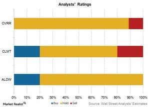 uploads/2017/07/analysts-ratings-1.jpg