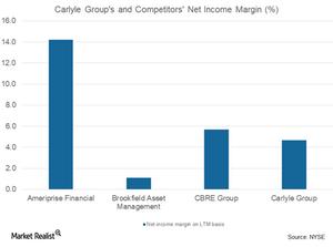uploads///Net income margin