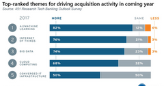 uploads///A_Semiconductors_factors driving MA in semi industry