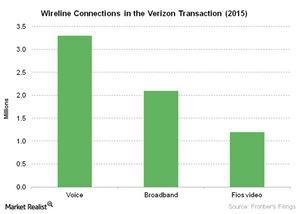 uploads/2016/05/Telecom-Wireline-Connections-in-the-Verizon-Transaction-2015-1.jpg