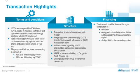 uploads/2015/05/IGTE-CAP-basics.png