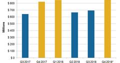 uploads///A_Semiconductors_QRVO AAPL_iPhone rev target