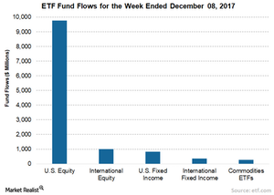 uploads/2017/12/3-ETF-2-1.png