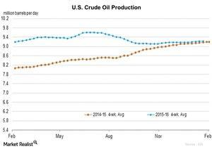 uploads/2016/01/U.S.-Crude-Oil-Production1.jpg