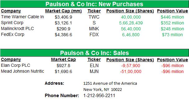 uploads///Paulson