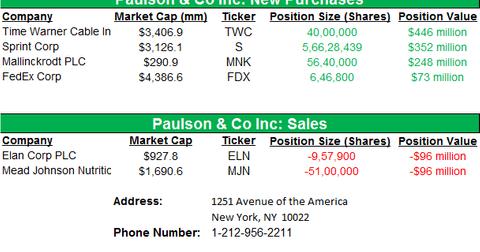 uploads/2013/11/Paulson.png