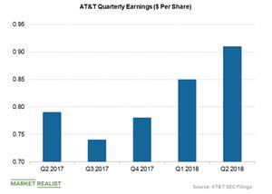 uploads/2018/09/ATT-quarterly-eps-1.png