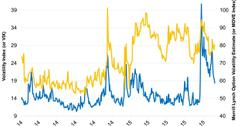uploads///Stock and Bond Volatility Has Increased This Year