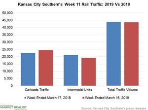 uploads/2019/03/Chart-7-KSU-1.png