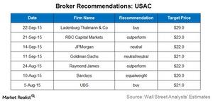 uploads/2015/09/broker-recommendations-usac1.jpg