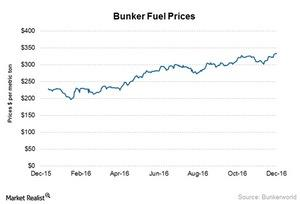uploads/2017/02/Bunker-Fuel-2-1.jpg