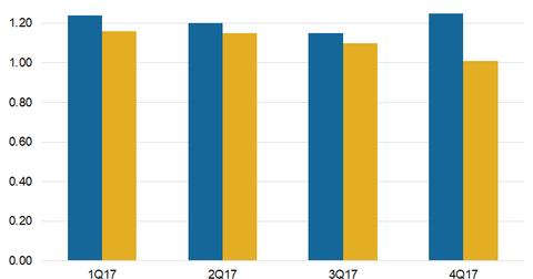uploads/2018/02/Peers.png