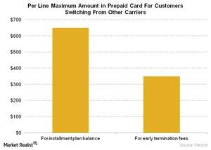 uploads/2016/01/Telecom-Per-Line-Maximum-Amount-in-Prepaid-Card-For-Customers-Switching-From-Other-Carriers-21.jpg