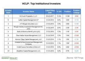 uploads/2018/06/top-institutional-investors-2-1.jpg