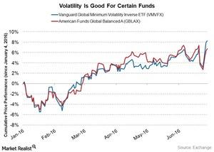 uploads///volatility is good