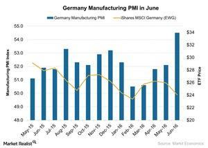 uploads///Germany Manufacturing PMI in June