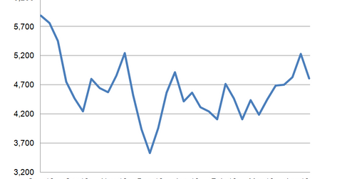 uploads/2013/05/MBA-Refinance-Index2.png