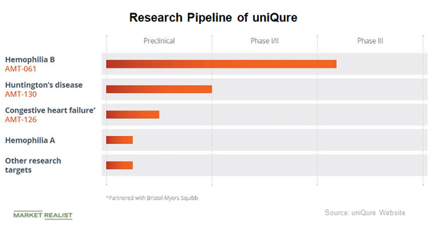 uploads///QURE pipeline