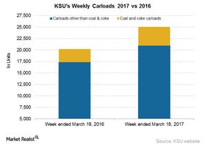 uploads/2017/03/KSU-Carloads-4-1.png