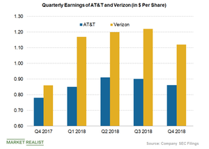 uploads/2019/03/earnings-of-ATT-and-verizon-1.png