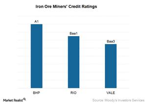 uploads/2016/02/Credit-ratings1.png